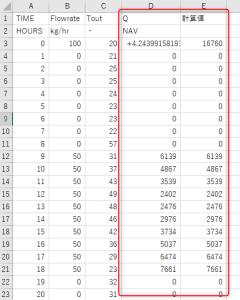 Type201とExcelで計算結果の比較