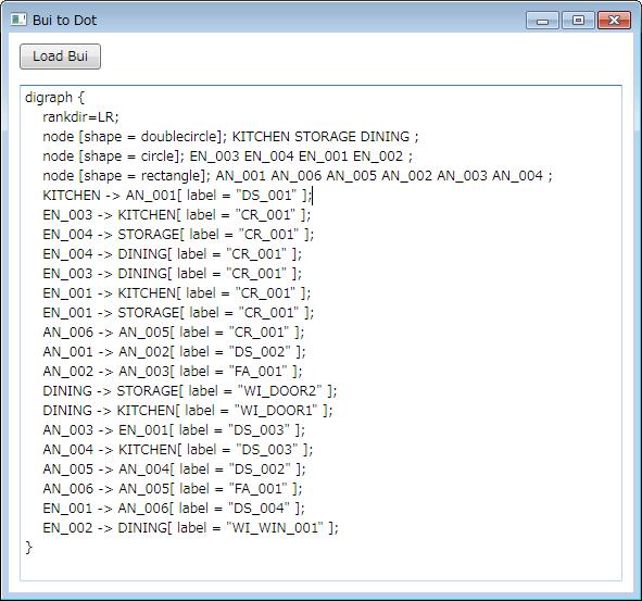 BuiファイルをGraphVizに変換