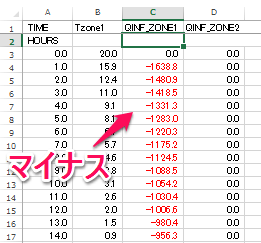 外気温 -20℃に固定したQINFの計算結果