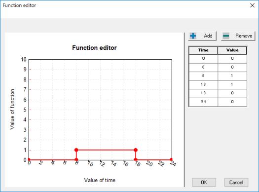 時刻ごとの値の変化を設定するプラグイン