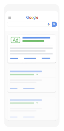 How Google offers Ad Space