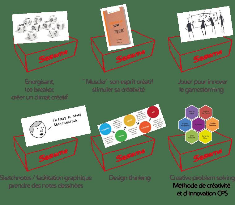 Outil Pédagogique Clé En Main Valence - parcours créativité en entreprise
