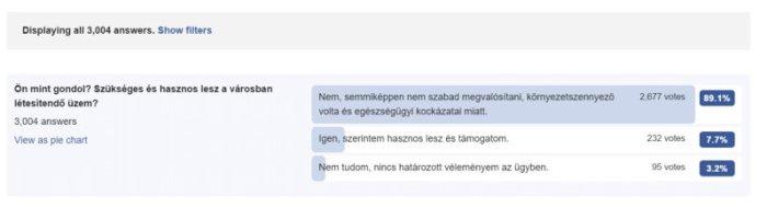 szavazas_eredmenye