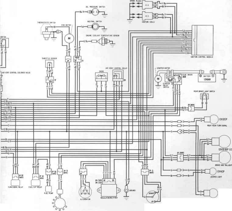 1998 suzuki bandit 1200 wiring diagram. Black Bedroom Furniture Sets. Home Design Ideas