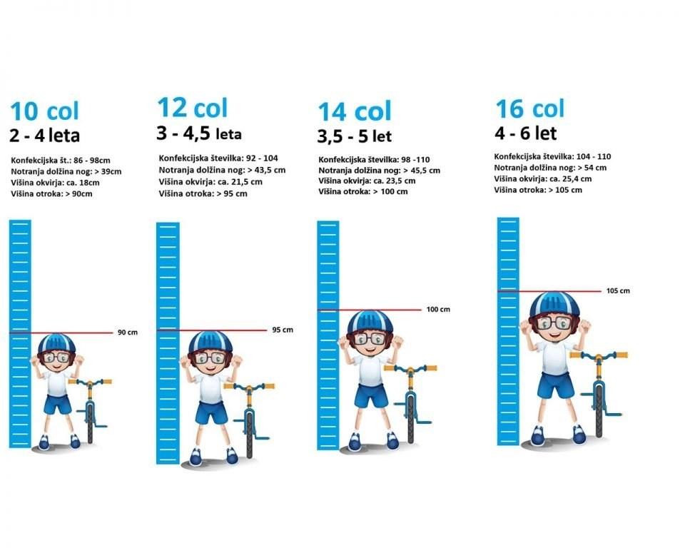 kako izbrati velokost kolesa za otroka