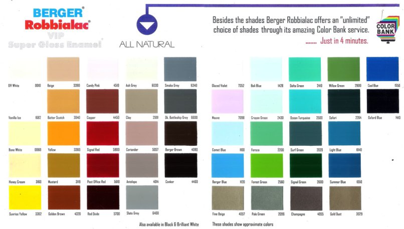 Nerolac Enamel Paints Shade Card Aderichie Co