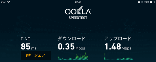 2015年2月8日(日)22時の通信速度