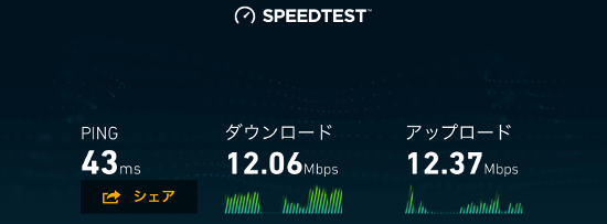 MR05LN IIJmio 通信速度