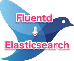 FluentdからElasticsearchにデータを登録する