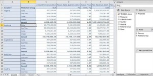 Analysis for Office