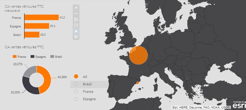 Cartographie SAC avec ESRI