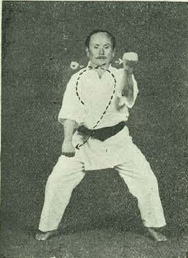 Funakoshi Gichin, founder of Shotokan, demonstrating circular movements in Naihanchi