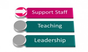 Support Staff Programmes from KAA