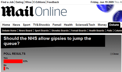 Daily Mail gypsy poll
