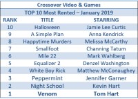 Crossover Video: New Releases This Week & Stamp Card WINNER!