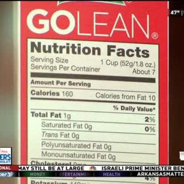 Health Matters_ Food Labels_-7527705390067728343