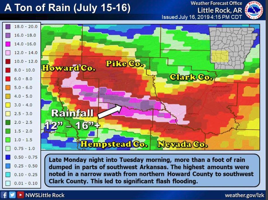 More than one foot of rain Tuesday in southwest Arkansas | KARK