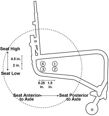 Vertical Rear Wheel Positioning
