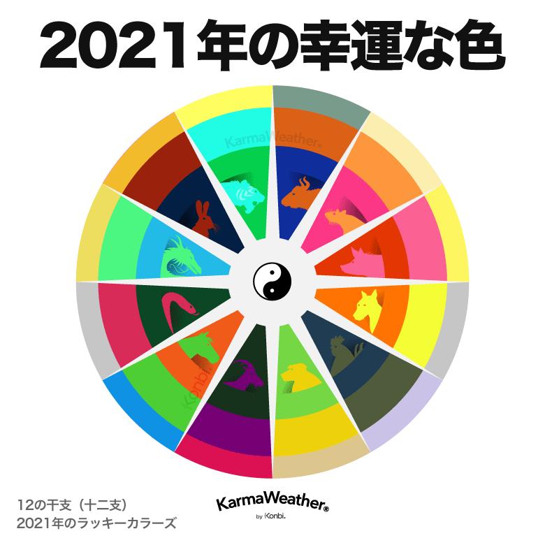 2021年のラッキーカラー · 今年の風水の色