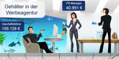 Gehälter Werbeagentur. Grafik: gehalt.de