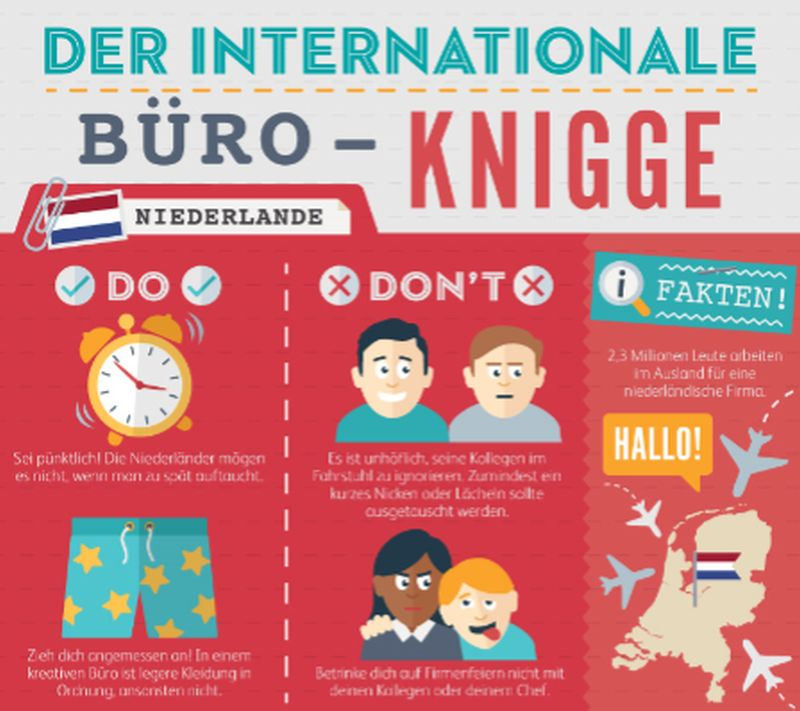 Der internationale Büro-Knigge. Infografik: Viking.de