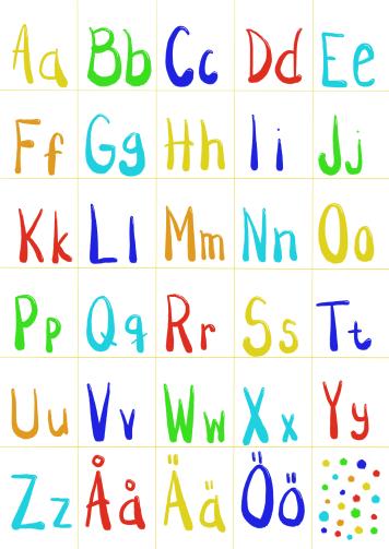 Alfabetet, iPad pro