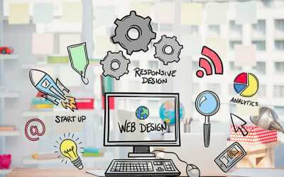 Che cos'è il Web Design?