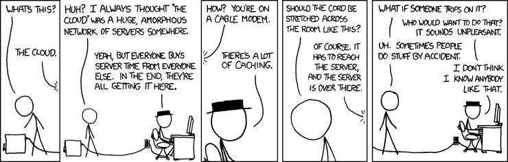 Database Security Risks