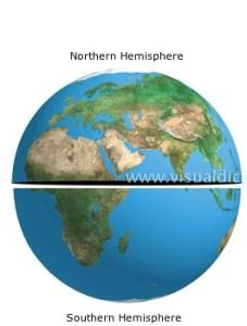 Northern (Top) & Southern Hemispheres