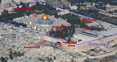 Temple Mount / Harm Sharif (in blue)