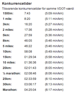 Her ses teoretisk tid på tid når du kan løbe 5 km på 26:45 min. Screenshot: løbesiden.dk