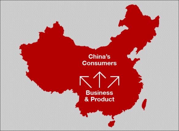 China-Intern