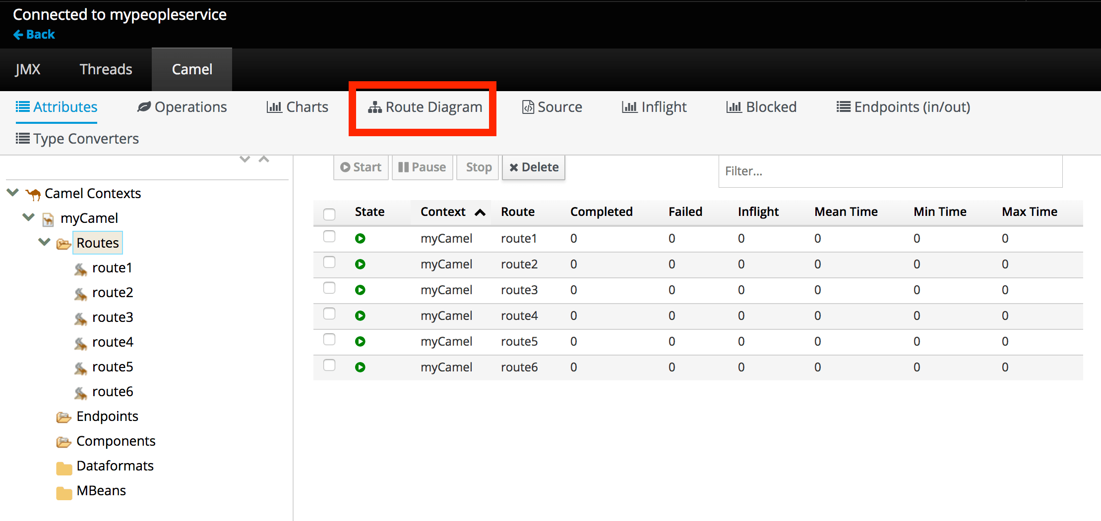Developing Apis Using Red Hat Openshift And Jboss Fuse