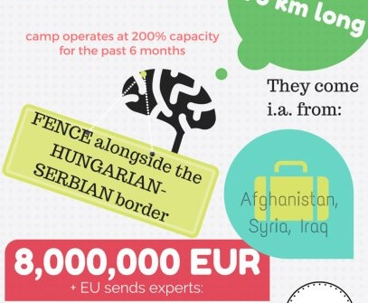 infographics migration refugees hungary