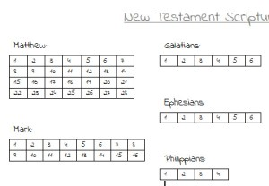 Sample Section of New Testament Scripture Tracker