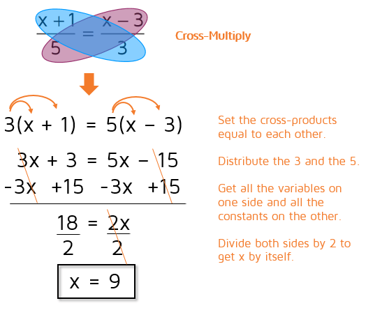 Solving Proportions - KATE'S MATH LESSONS