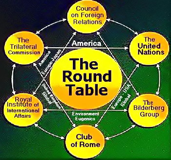 The ROUND-TABLE