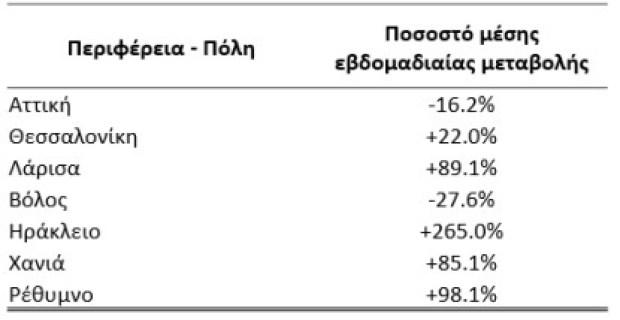 epelasi-tis-covid-19-1-913-nea-kroysmata-357-oi-diasolinomenoi1