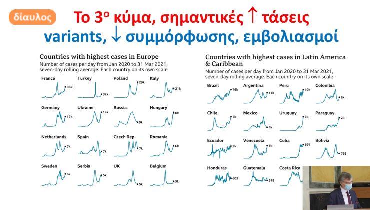 sot-tsiodras-mia-stis-100-000-i-pithanotita-thromvosis6