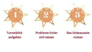 hypnosetherapie berlin