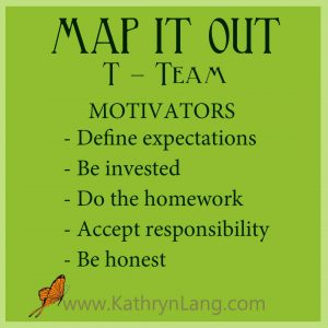 #GrowingHOPE - MAP IT OUT - Team - Motivators