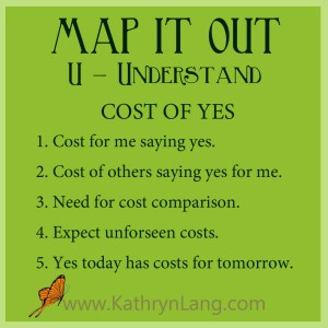#GrowingHOPE - MAP IT OUT - Understand - Cost of Yes