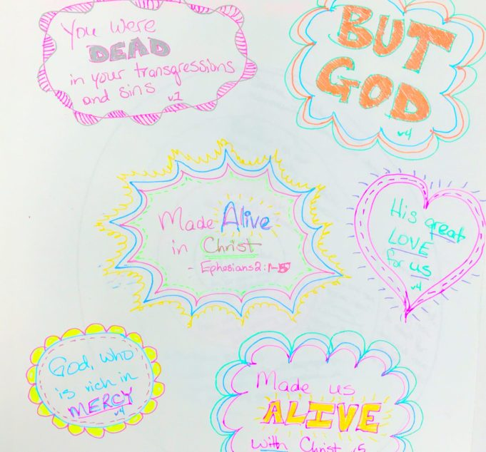Example of using prayer doodles to pray scripture