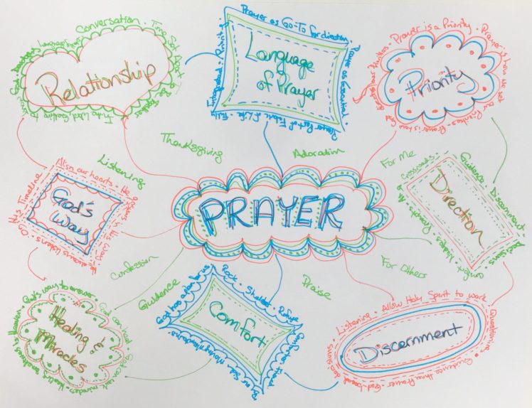 Example of a prayer doodle. Use prayer doodles to slow down and focus your prayers.