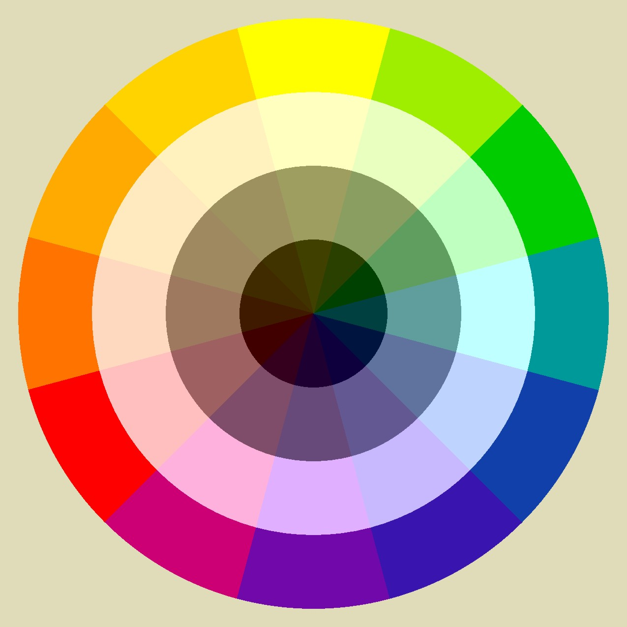 Monochromatic Color Scheme Kathy K Wylie Quilts