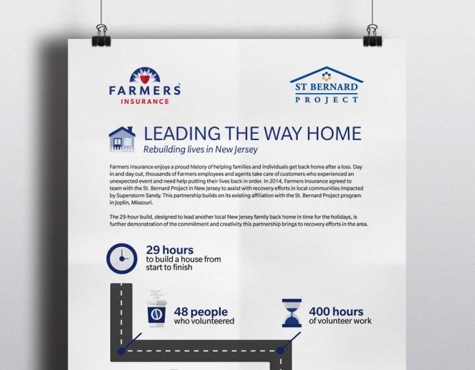 St. Bernard Project infographic