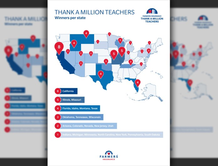 Thank a Million Teachers infographic