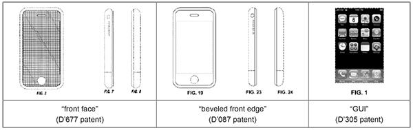 design patent claims - apple samsung