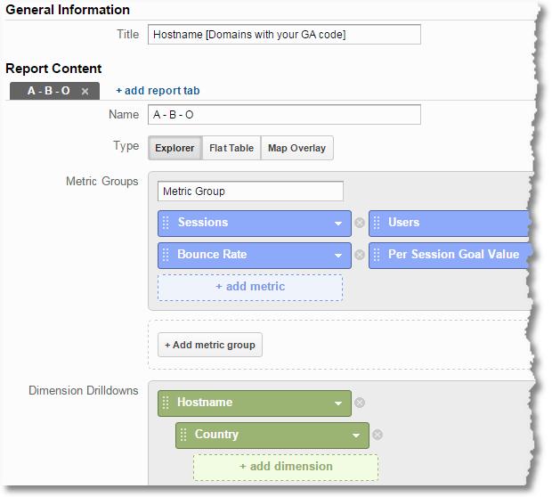 hostname custom report google analytics