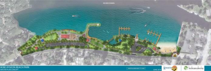 Bobcaygeon Beach Park Master Plan Concept